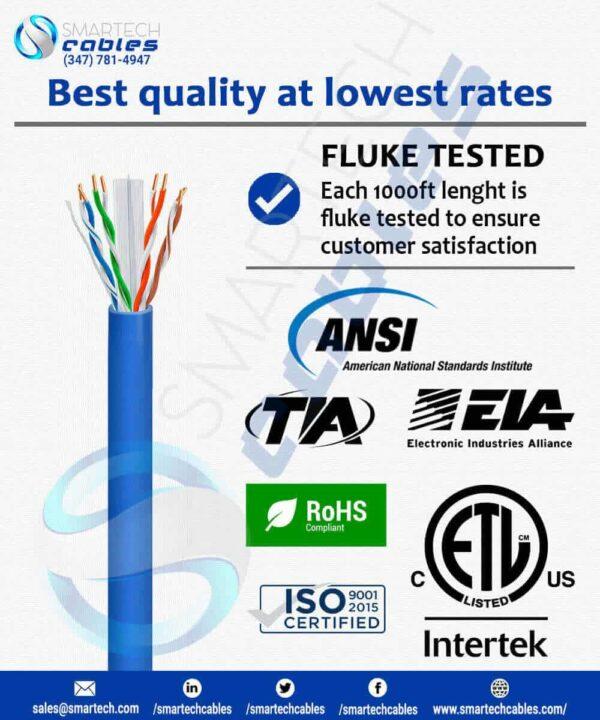 1000 cat6 plenum white ethernet cable