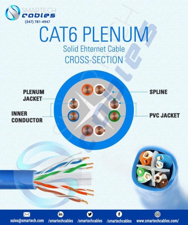 cat6 blue plenum cable, 1000ft cat6 blue plenum cable
