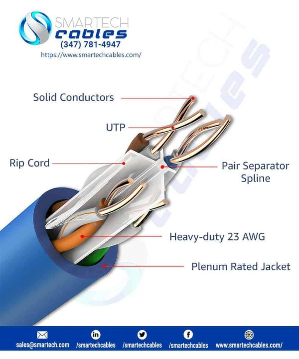 cat6a plenum cable