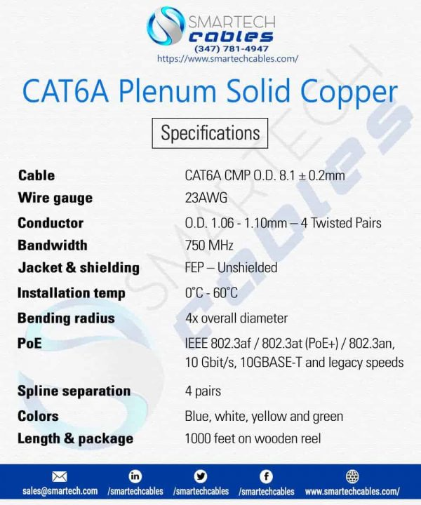 cat6a plenum 1000ft