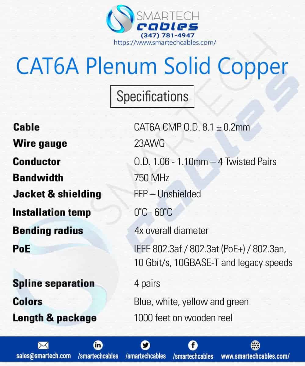 cat6a cable 1000 ft plenum